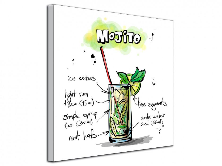 Tableau toile deco Recette Mojito