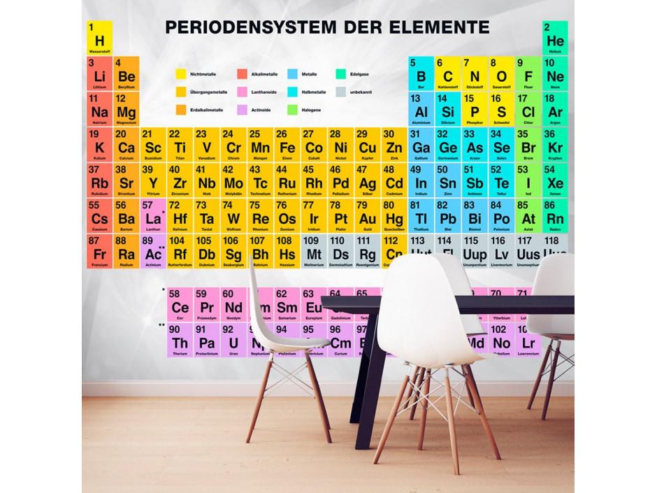 Papier peint - Periodensystem der Elemente