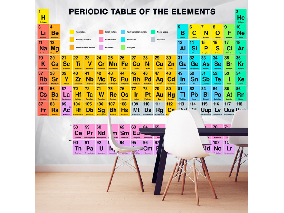 Papier peint  Periodic Table of the Elements